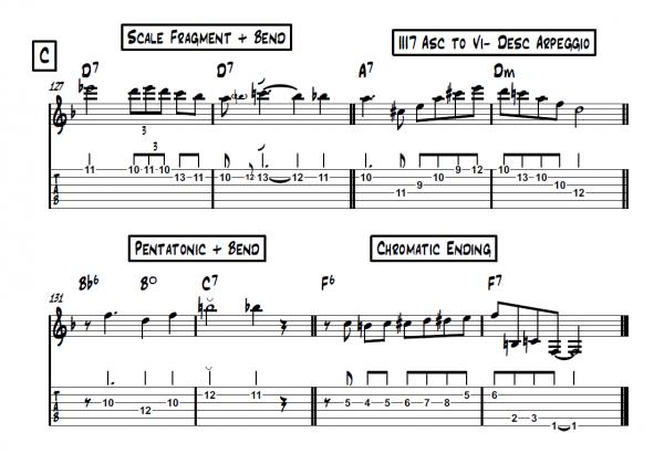 I'll-See-You-In-My-Dreams-Django-Reinhardt-Solo-Transcription-Score-Download