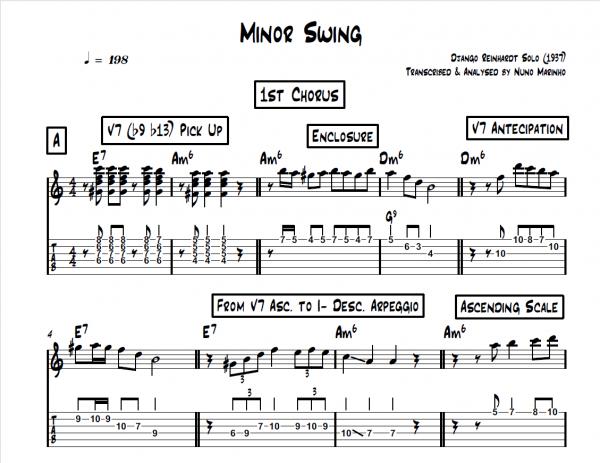 Minor-Swing-1937-Django-Reinhardt-Solo-Transcription-Score-Download