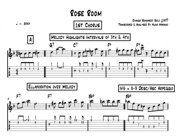 Rose-Room-Django-Reinhardt-Solo-Transcription-Score-Download
